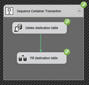 SSIS Transaction Delete