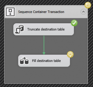SSIS Transaction Truncate