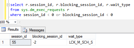 SSIS Transaction dm_exec_requests
