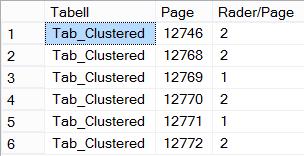 Cluster_table_bild_13