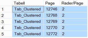 Cluster_table_bild_14