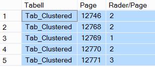 Cluster_table_bild_6